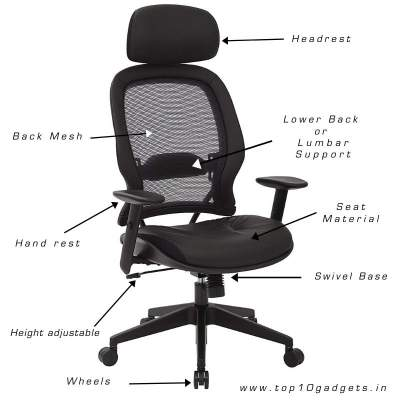 Buying Guide: Best Chair For Computer Work